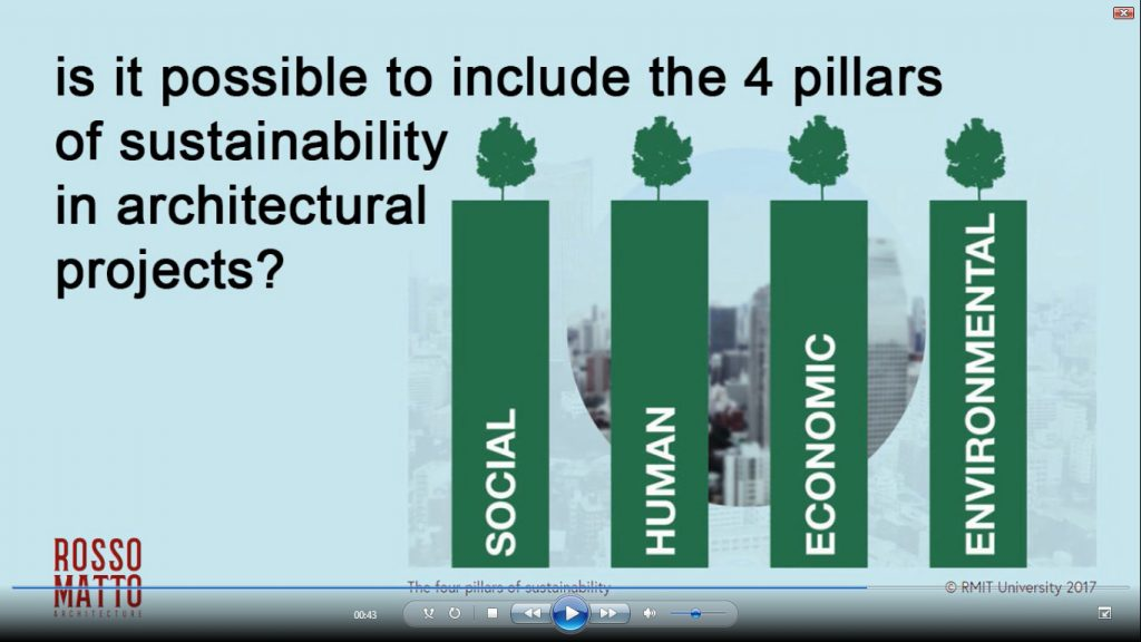How to include the 4 pillars of sustainability in architectural project